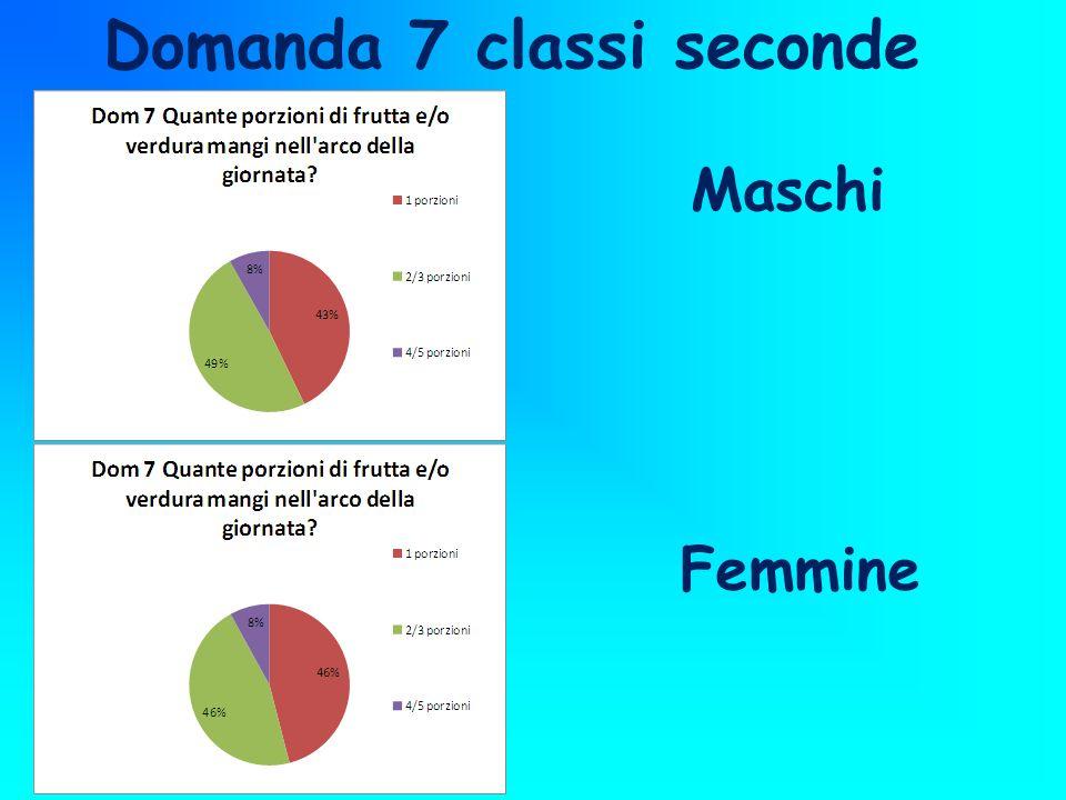 Maschi Femmine Domanda 7 classi seconde