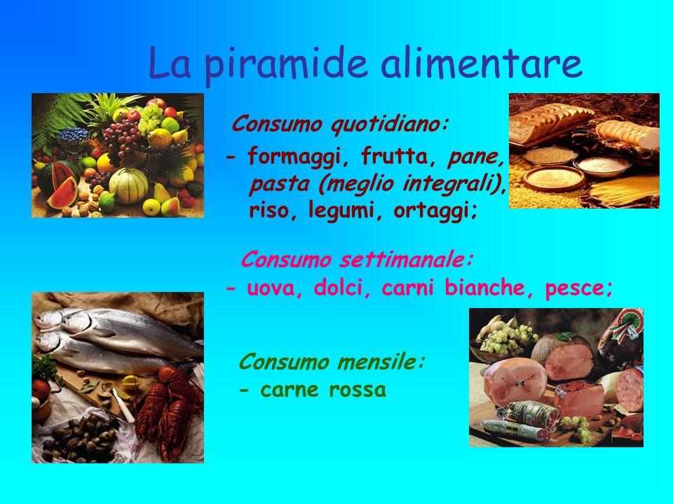 La piramide alimentare Consumo quotidiano: - formaggi, frutta, pane, pasta (meglio integrali), riso, legumi, ortaggi; Consumo settimanale: - uova, dol