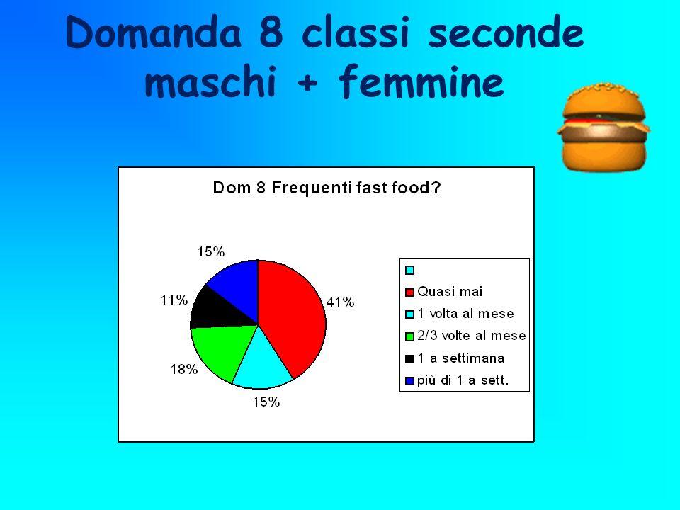 Domanda 8 classi seconde maschi + femmine