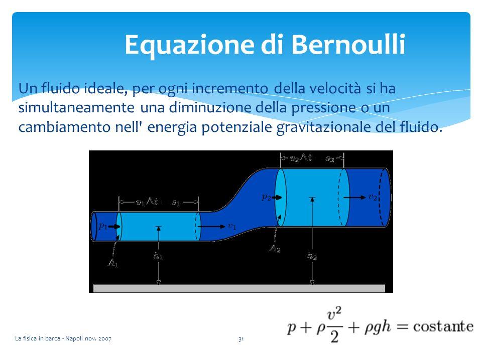 Un fluido ideale, per ogni incremento della velocità si ha simultaneamente una diminuzione della pressione o un cambiamento nell' energia potenziale g