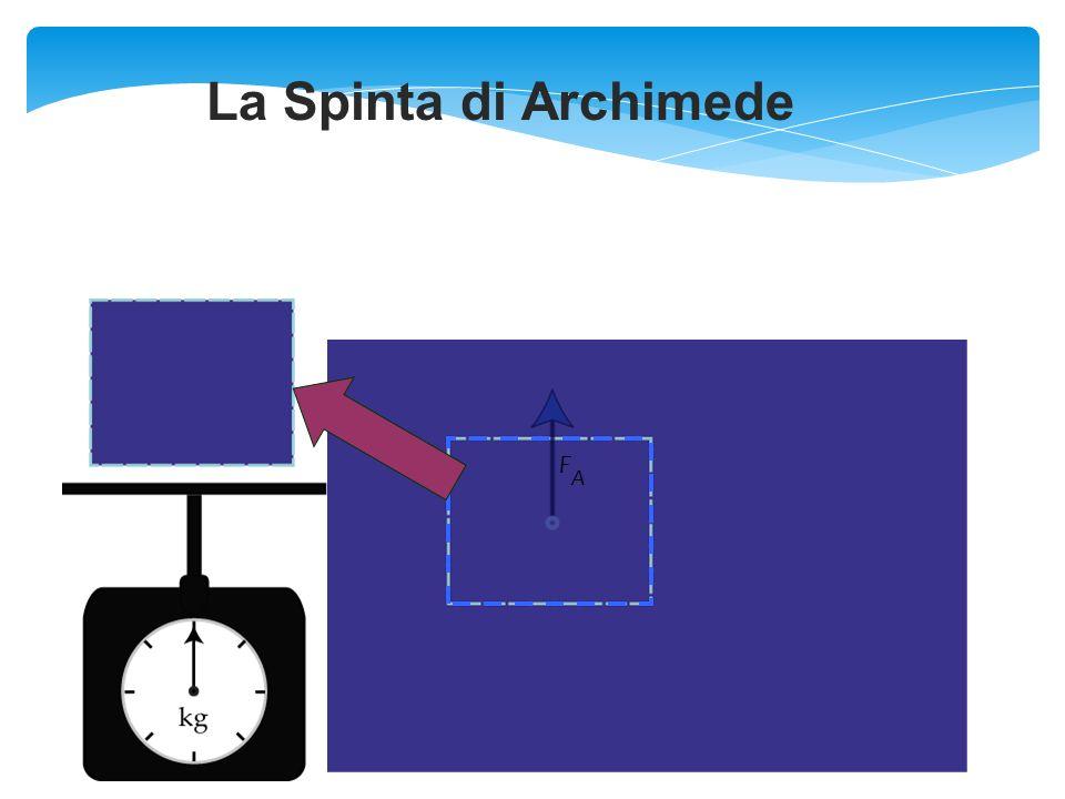 La densità La massa ed il volume di un materiale omogeneo sono direttamente proporzionali.