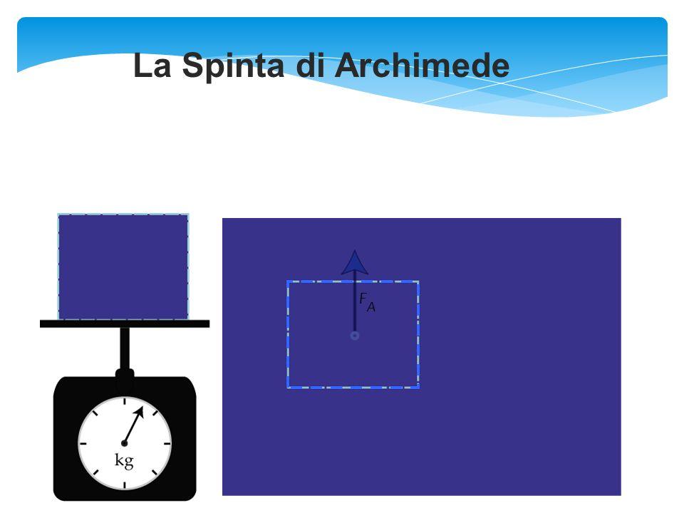 F A = Peso Acqua F A La Spinta di Archimede