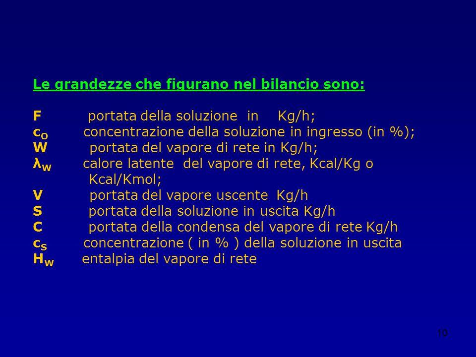 10 Le grandezze che figurano nel bilancio sono: F portata della soluzione in Kg/h; c O concentrazione della soluzione in ingresso (in %); W portata de