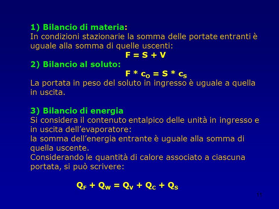 11 1) Bilancio di materia: In condizioni stazionarie la somma delle portate entranti è uguale alla somma di quelle uscenti: F = S + V 2) Bilancio al s