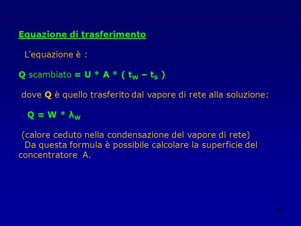 13 Equazione di trasferimento Lequazione è : Q scambiato = U * A * ( t W – t S ) dove Q è quello trasferito dal vapore di rete alla soluzione: Q = W *