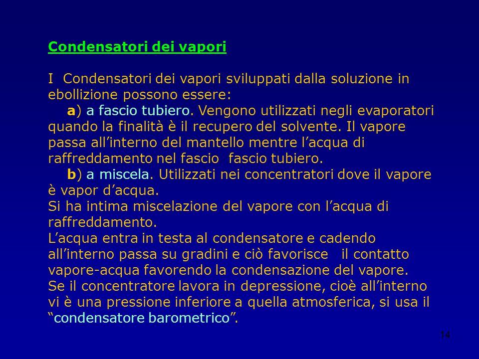 14 Condensatori dei vapori I Condensatori dei vapori sviluppati dalla soluzione in ebollizione possono essere: a) a fascio tubiero. Vengono utilizzati