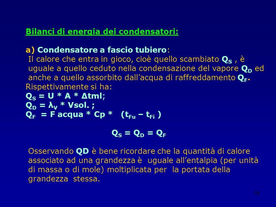 16 Bilanci di energia dei condensatori: a) Condensatore a fascio tubiero: Il calore che entra in gioco, cioè quello scambiato Q S, è uguale a quello c