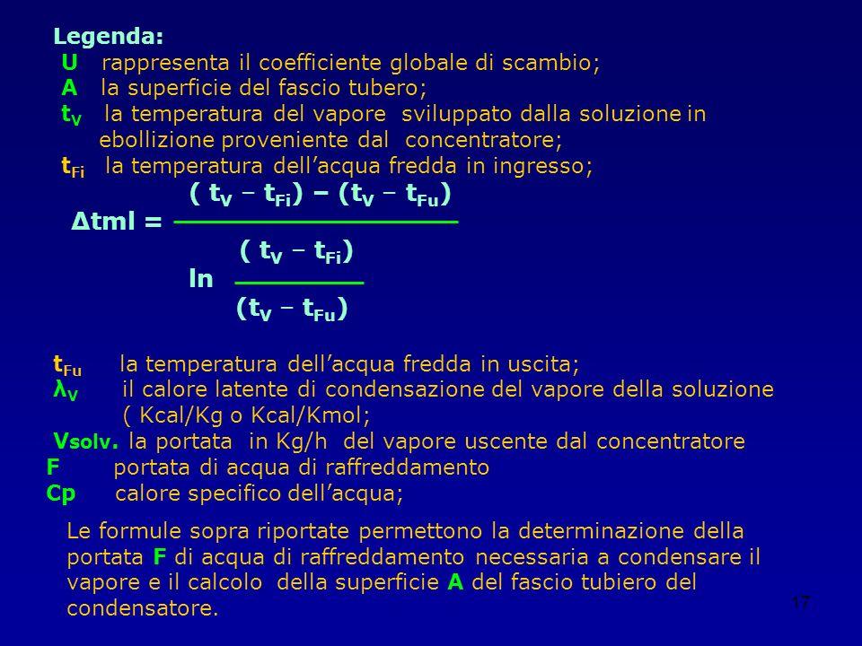 17 Legenda: U rappresenta il coefficiente globale di scambio; A la superficie del fascio tubero; t V la temperatura del vapore sviluppato dalla soluzi