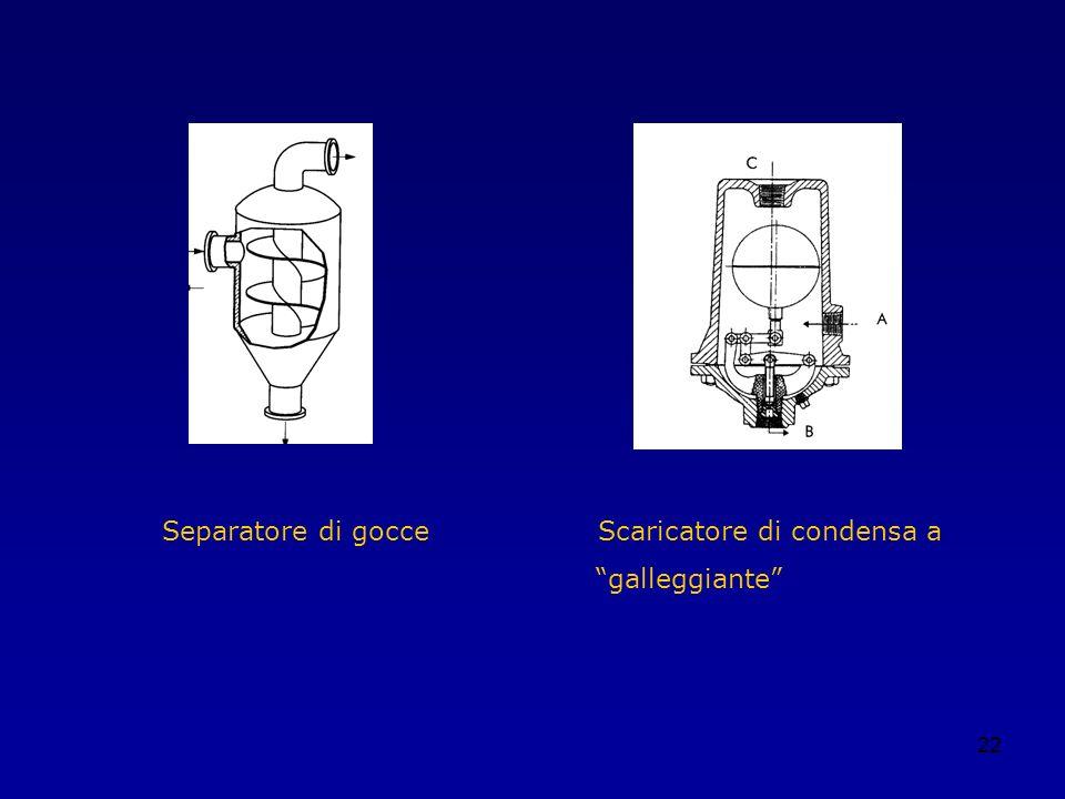 22 Separatore di gocce Scaricatore di condensa a galleggiante