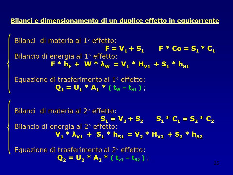 25 Bilanci e dimensionamento di un duplice effetto in equicorrente Bilanci di materia al 1° effetto: F = V 1 + S 1 F * Co = S 1 * C 1 Bilancio di ener