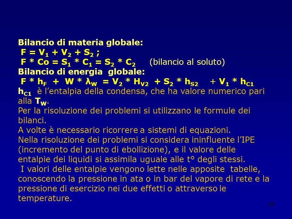 26 Bilancio di materia globale: F = V 1 + V 2 + S 2 ; F * Co = S 1 * C 1 = S 2 * C 2 (bilancio al soluto) Bilancio di energia globale: F * h F + W * λ