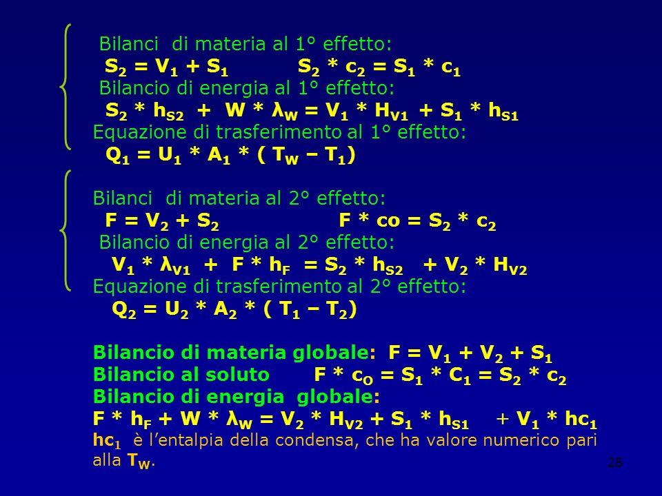28 Bilanci di materia al 1° effetto: S 2 = V 1 + S 1 S 2 * c 2 = S 1 * c 1 Bilancio di energia al 1° effetto: S 2 * h S2 + W * λ W = V 1 * H V1 + S 1