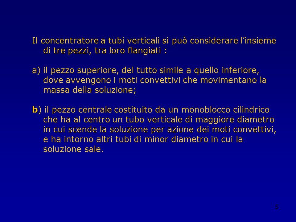 5 Il concentratore a tubi verticali si può considerare linsieme di tre pezzi, tra loro flangiati : a)il pezzo superiore, del tutto simile a quello inf