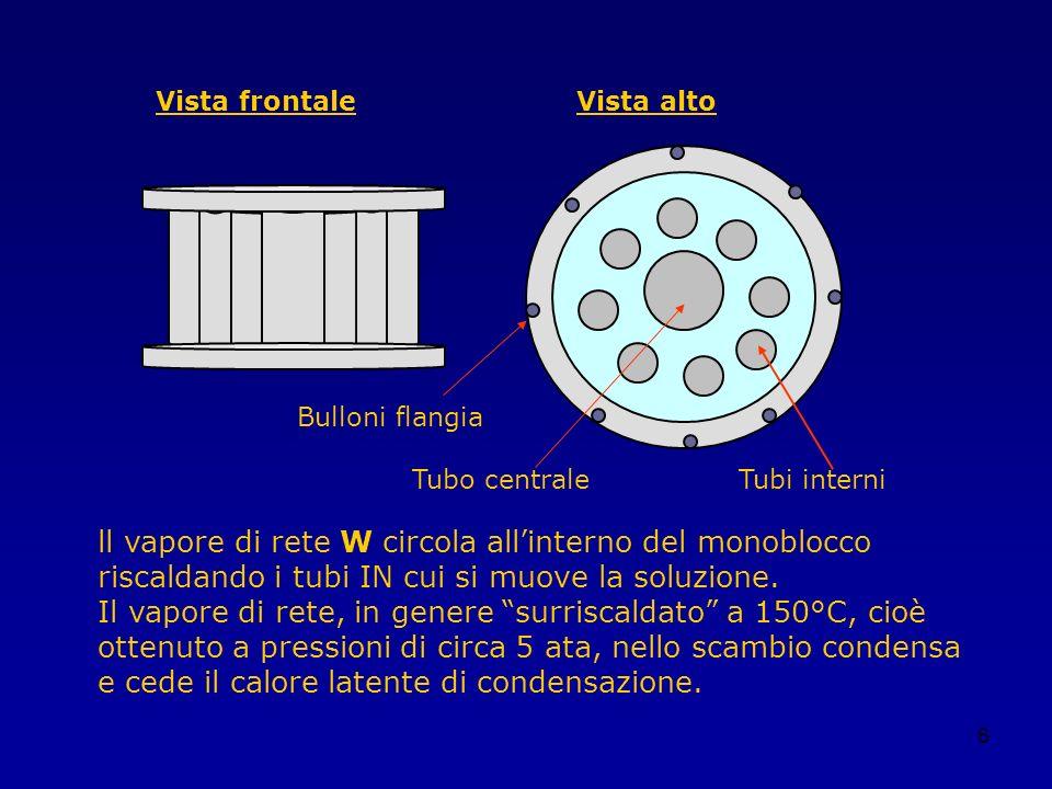 6 Vista frontaleVista alto Bulloni flangia Tubo centrale Tubi interni ll vapore di rete W circola allinterno del monoblocco riscaldando i tubi IN cui