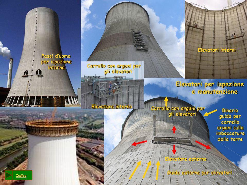 Elevatori per ispezione e manutenzione Guide esterne per elevatori Elevatore interno Elevatore esterno Elevatori interni Binario guida per carrello ar