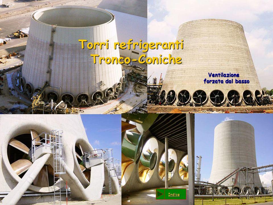 Torri refrigeranti Tronco-Coniche Ventilazione forzata dal basso Ventilazione forzata dal basso Indice