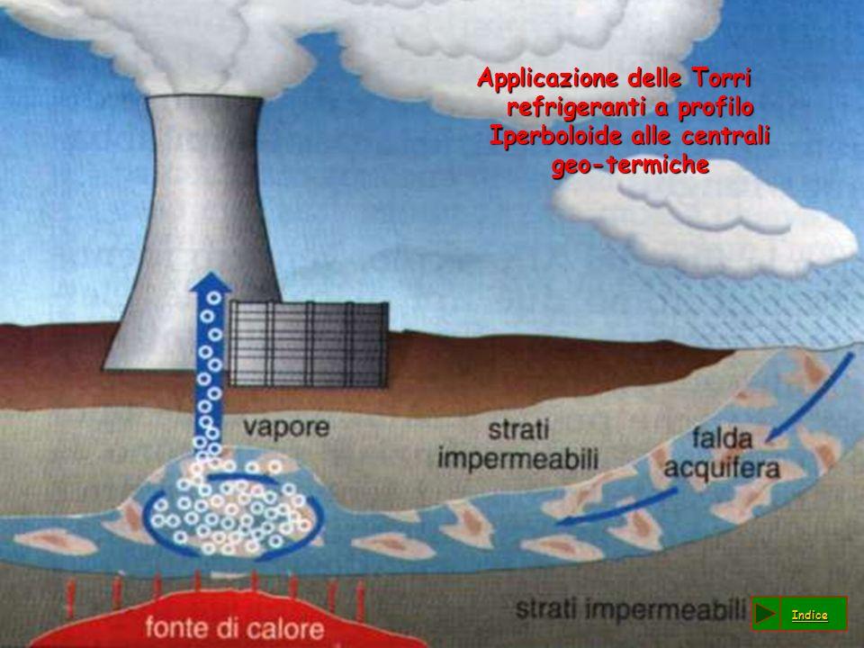 Applicazione delle Torri refrigeranti a profilo Iperboloide alle centrali geo-termiche Indice