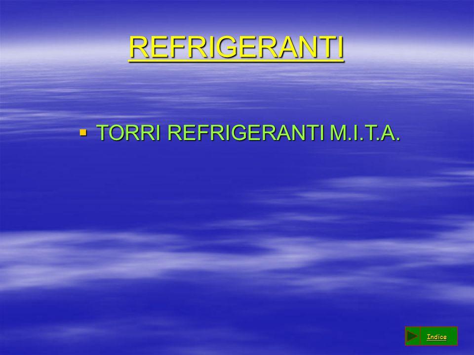 REFRIGERANTI TORRI REFRIGERANTI M.I.T.A. TORRI REFRIGERANTI M.I.T.A. Indice