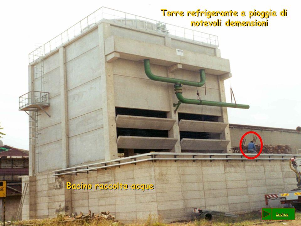 Torre refrigerante a pioggia di notevoli demensioni Bacino raccolta acque Indice