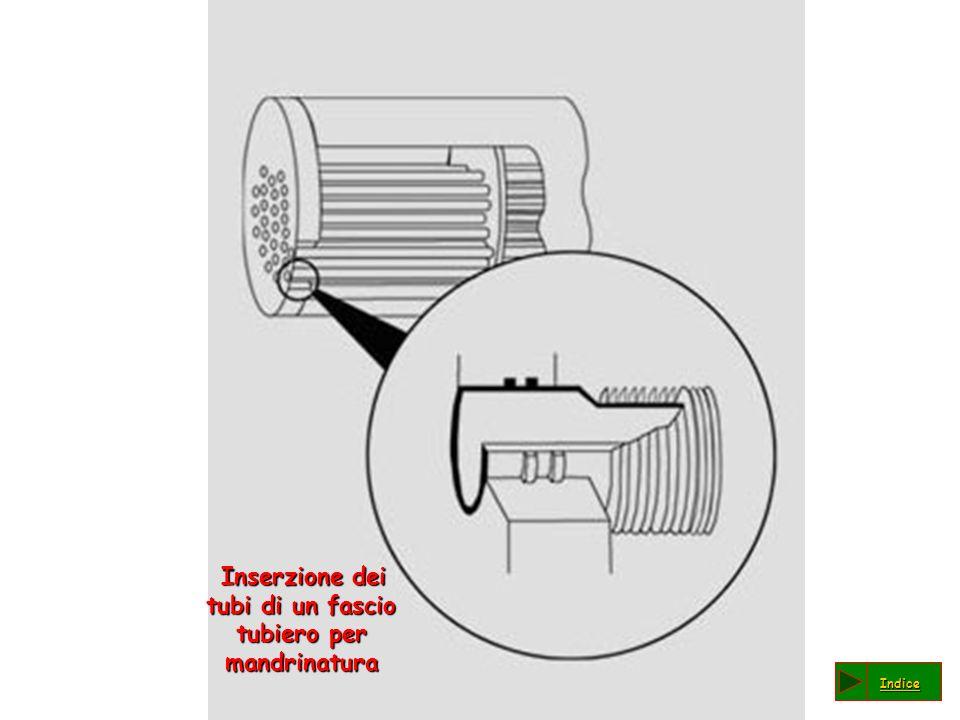 Inserzione dei tubi di un fascio tubiero per mandrinatura Inserzione dei tubi di un fascio tubiero per mandrinatura Indice
