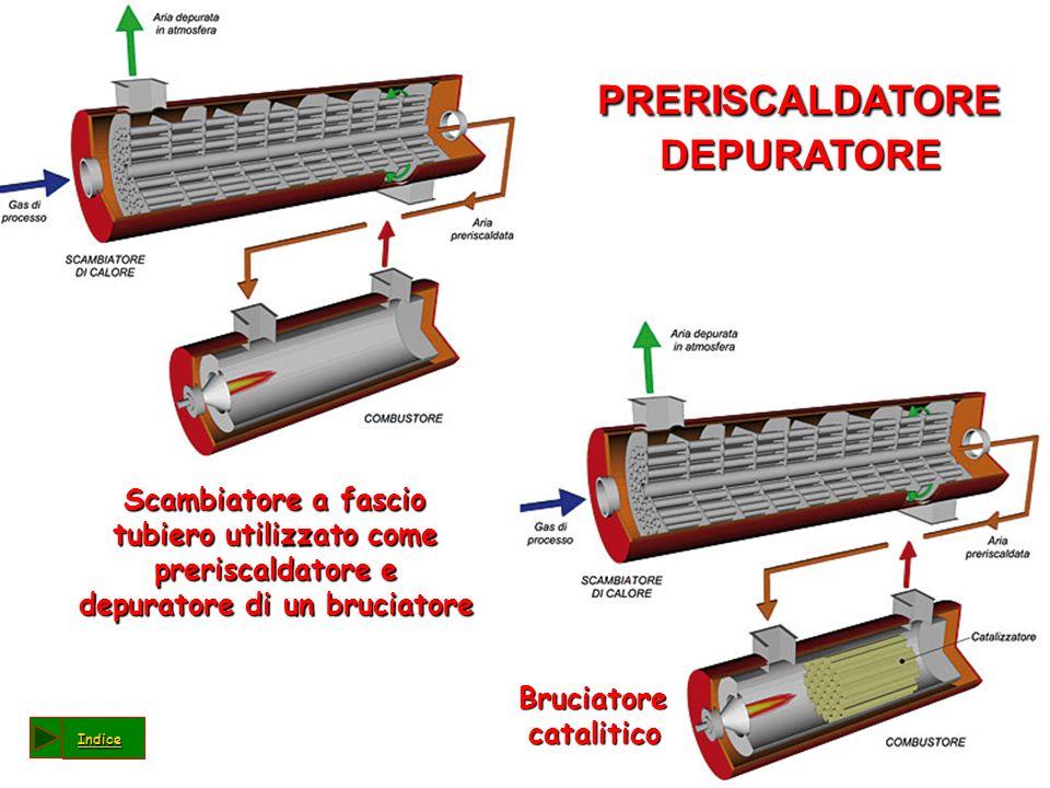 PRERISCALDATORE DEPURATORE PRERISCALDATORE DEPURATORE Scambiatore a fascio tubiero utilizzato come preriscaldatore e depuratore di un bruciatore Scambiatore a fascio tubiero utilizzato come preriscaldatore e depuratore di un bruciatore Bruciatore catalitico Bruciatore catalitico Indice