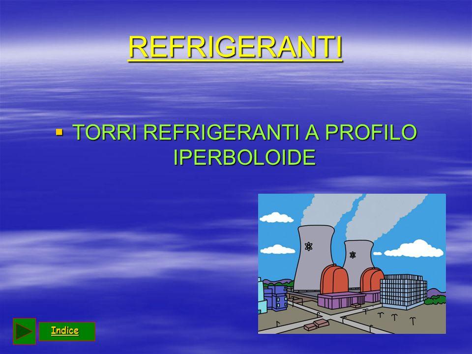 REFRIGERANTI TORRI REFRIGERANTI A PROFILO IPERBOLOIDE TORRI REFRIGERANTI A PROFILO IPERBOLOIDE Indice