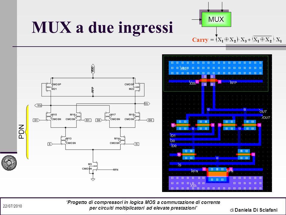 di Daniela Di Sclafani 22/07/2010 Progetto di compressori in logica MOS a commutazione di corrente per circuiti moltiplicatori ad elevate prestazioni