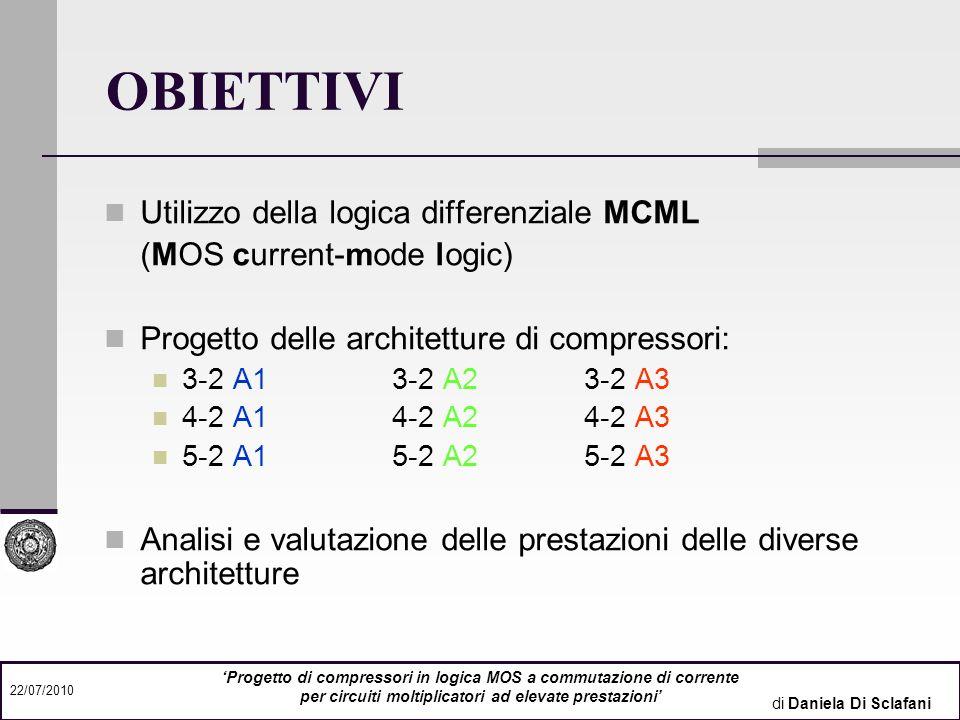 di Daniela Di Sclafani 22/07/2010 Progetto di compressori in logica MOS a commutazione di corrente per circuiti moltiplicatori ad elevate prestazioni AMBIENTE di LAVORO LTSpice IV Microwind 2.0