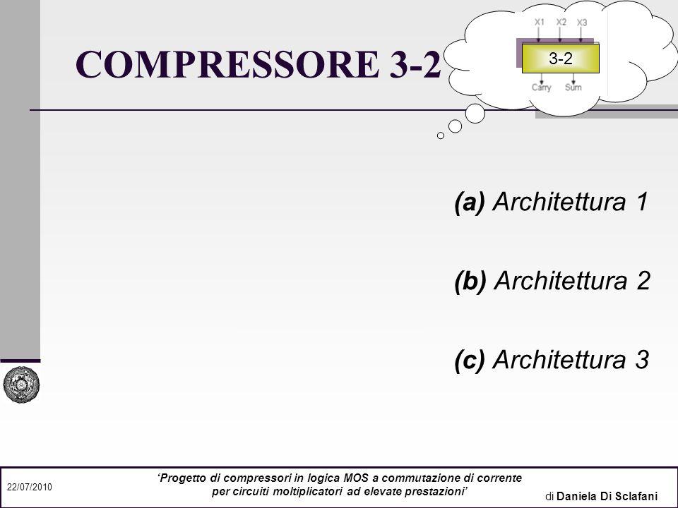 di Daniela Di Sclafani 22/07/2010 Progetto di compressori in logica MOS a commutazione di corrente per circuiti moltiplicatori ad elevate prestazioni COMPRESSORE 4-2 4-2 (a) Architettura 1 (b) Architettura 2 (c) Architettura 3