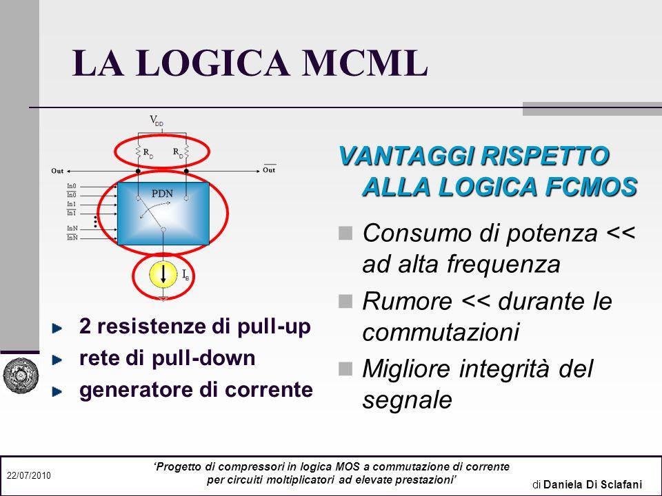 di Daniela Di Sclafani 22/07/2010 Progetto di compressori in logica MOS a commutazione di corrente per circuiti moltiplicatori ad elevate prestazioni LIBRERIA progettata Tecnologia CMOS 0,18μm della TSMC BSIM3v3 (LEVEL 49) V DD = 1,8V V DD = 1,8V Δ V = 0,4V Δ V = 0,4V I B = 55μA I B = 55μA A V = 2 A V = 2 Porte a due ingressi: XOR MUX Porte a tre ingressi: XOR CGEN Invertitore Specchio di corrente
