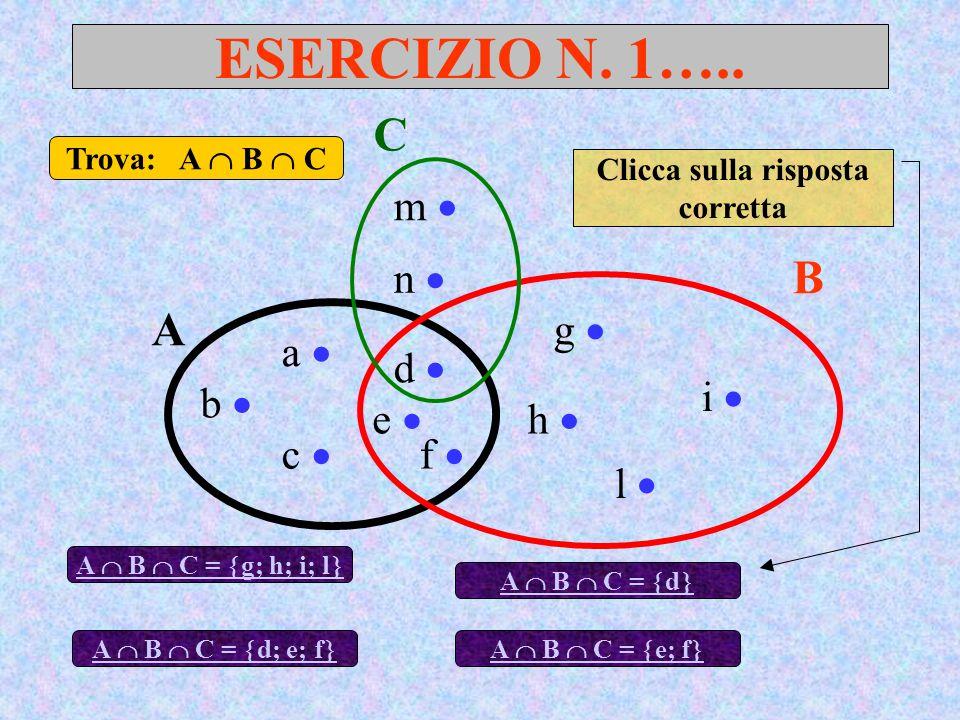 ESERCIZIO N. 1….. A B a d c b e f g h l i Trova: A B C A B C = g; h; i; l C m n A B C = d; e; f A B C = d A B C = e; f Clicca sulla risposta corretta