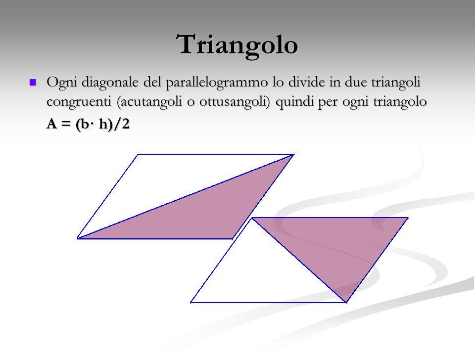 Triangolo Ogni diagonale del parallelogrammo lo divide in due triangoli congruenti (acutangoli o ottusangoli) quindi per ogni triangolo Ogni diagonale