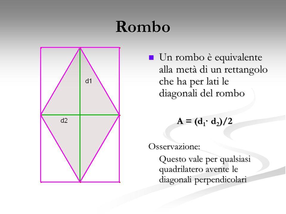Rombo Un rombo è equivalente alla metà di un rettangolo che ha per lati le diagonali del rombo A = (d 1 · d 2 )/2 Osservazione: Questo vale per qualsi