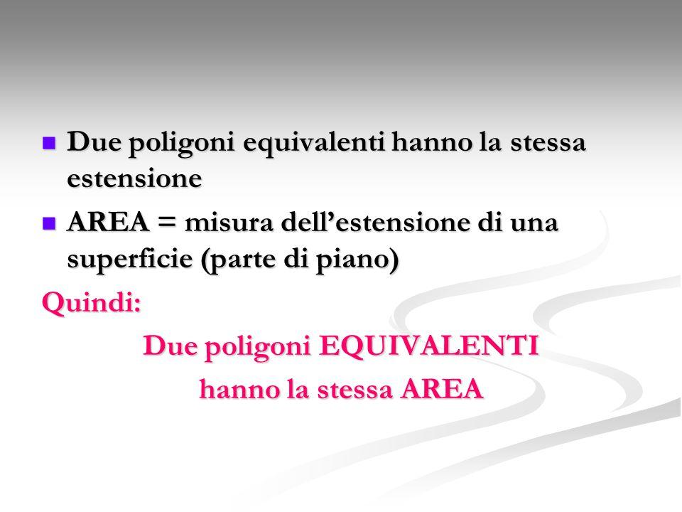 Due poligoni equivalenti hanno la stessa estensione Due poligoni equivalenti hanno la stessa estensione AREA = misura dellestensione di una superficie