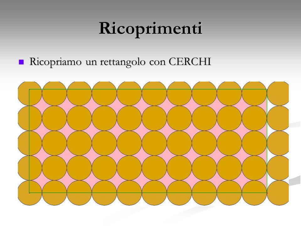 Ricoprimenti Ricopriamo un rettangolo con CERCHI Ricopriamo un rettangolo con CERCHI