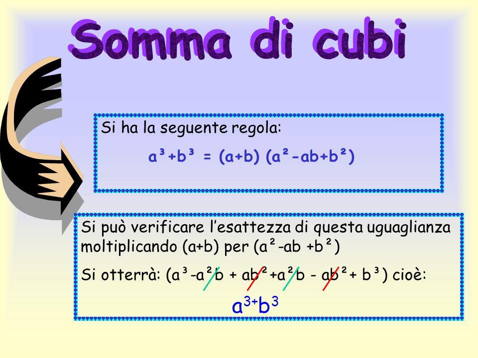 Si ha la seguente regola: a³+b³ = (a+b) (a²-ab+b²) Si può verificare lesattezza di questa uguaglianza moltiplicando (a+b) per (a²-ab +b²) Si otterrà: