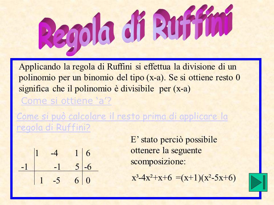 Applicando la regola di Ruffini si effettua la divisione di un polinomio per un binomio del tipo (x-a). Se si ottiene resto 0 significa che il polinom