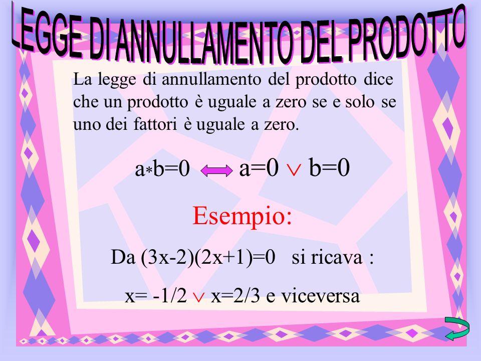 La legge di annullamento del prodotto dice che un prodotto è uguale a zero se e solo se uno dei fattori è uguale a zero. a * b=0 a=0 b=0 Esempio: Da (