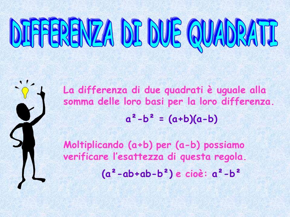 La differenza di due quadrati è uguale alla somma delle loro basi per la loro differenza. a²-b² = (a+b)(a-b) Moltiplicando (a+b) per (a-b) possiamo ve