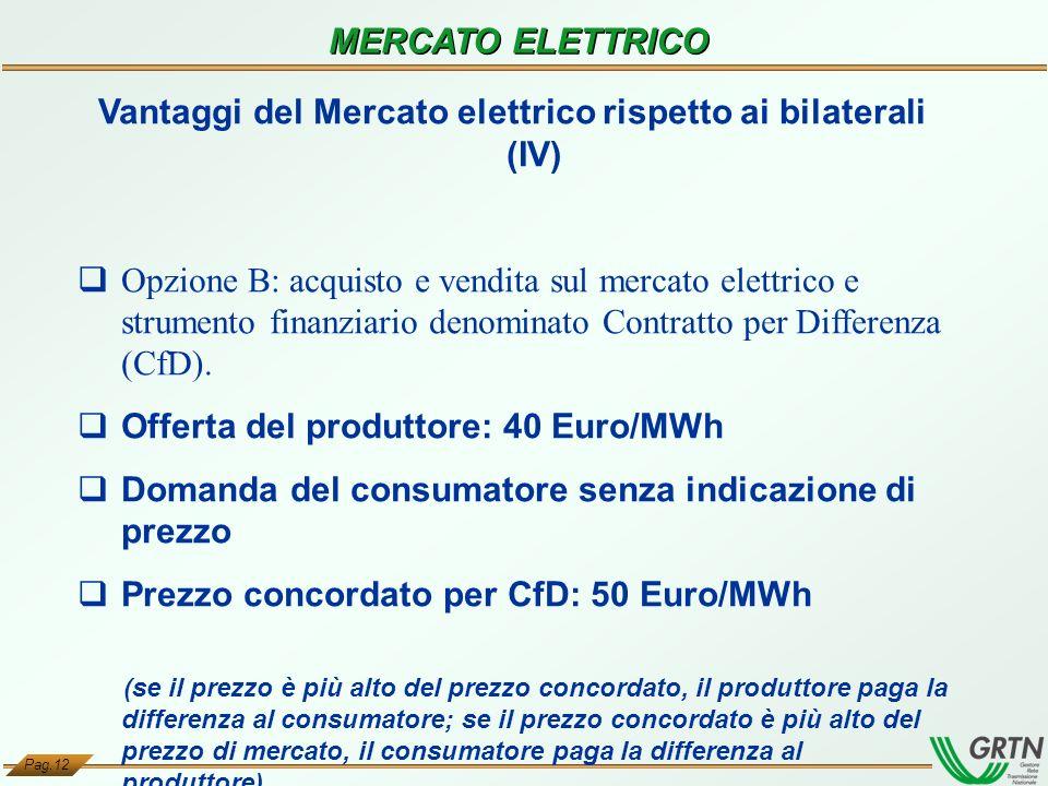 Pag.12 MERCATO ELETTRICO Vantaggi del Mercato elettrico rispetto ai bilaterali (IV) Opzione B: acquisto e vendita sul mercato elettrico e strumento fi
