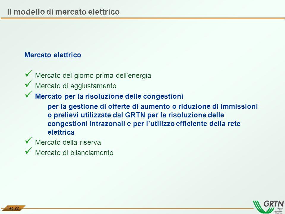 Pag.22 Mercato elettrico Mercato del giorno prima dellenergia Mercato di aggiustamento Mercato per la risoluzione delle congestioni per la gestione di