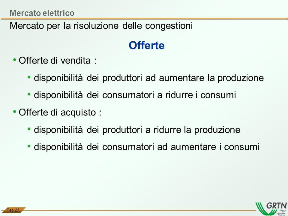 Pag.23 Mercato per la risoluzione delle congestioni Offerte Mercato elettrico Offerte di vendita : disponibilità dei produttori ad aumentare la produz