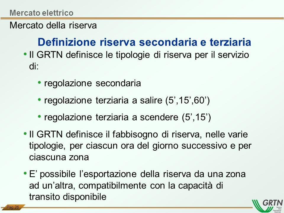 Pag.26 Mercato della riserva Definizione riserva secondaria e terziaria Mercato elettrico Il GRTN definisce le tipologie di riserva per il servizio di