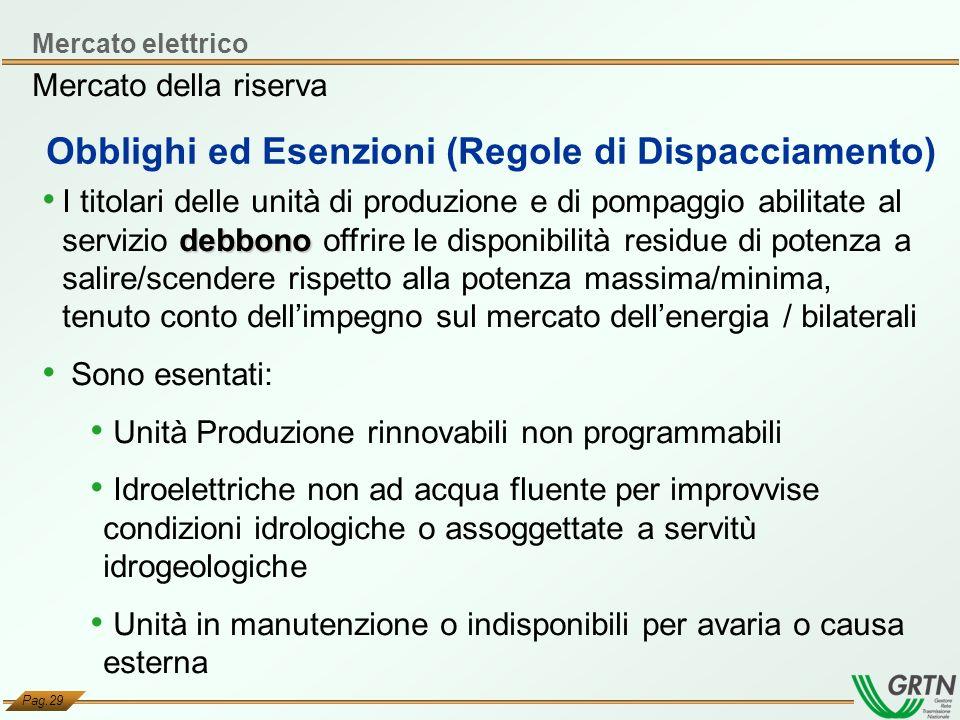 Pag.29 Mercato della riserva Mercato elettrico Obblighi ed Esenzioni (Regole di Dispacciamento) debbono I titolari delle unità di produzione e di pomp