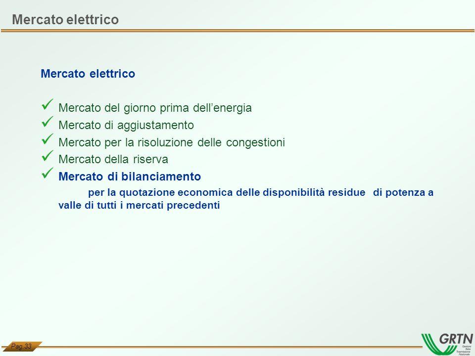 Pag.33 Mercato elettrico Mercato del giorno prima dellenergia Mercato di aggiustamento Mercato per la risoluzione delle congestioni Mercato della rise