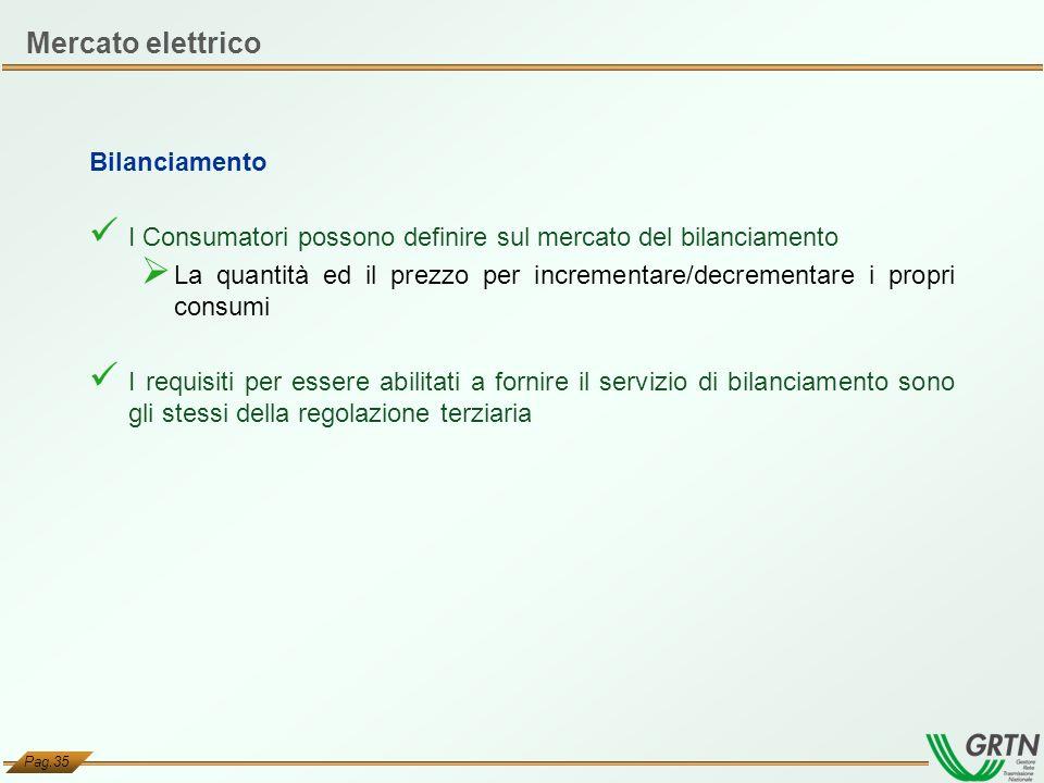 Pag.35 Bilanciamento I Consumatori possono definire sul mercato del bilanciamento La quantità ed il prezzo per incrementare/decrementare i propri cons