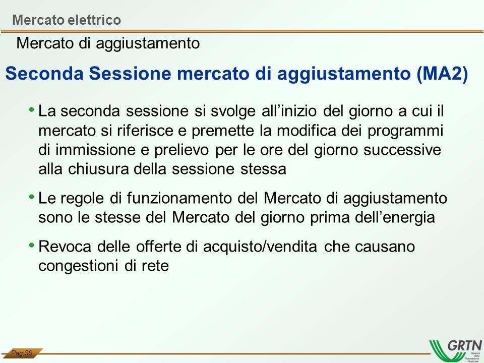 Pag.36 Seconda Sessione mercato di aggiustamento (MA2) La seconda sessione si svolge allinizio del giorno a cui il mercato si riferisce e premette la