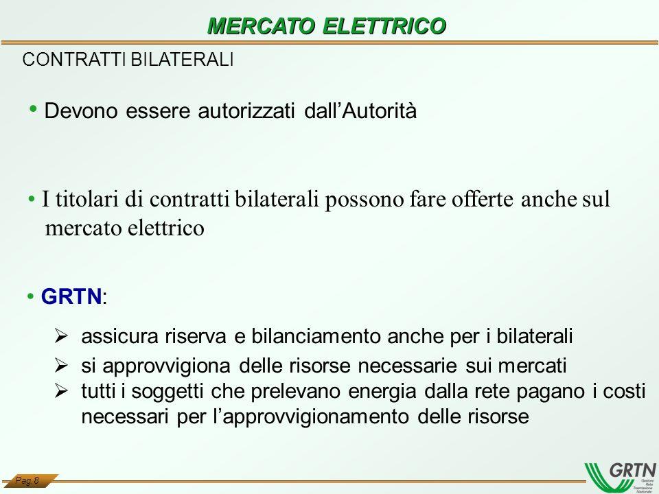 Pag.8 Devono essere autorizzati dallAutorità I titolari di contratti bilaterali possono fare offerte anche sul mercato elettrico GRTN: assicura riserv