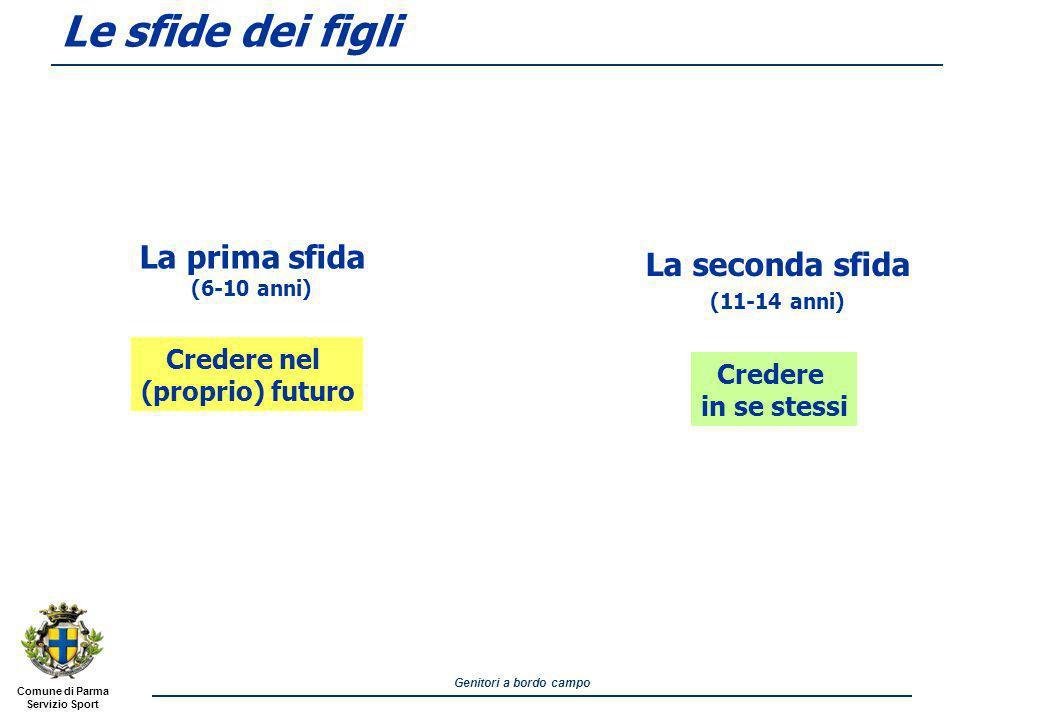 Comune di Parma Servizio Sport Genitori a bordo campo Le sfide dei figli La prima sfida (6-10 anni) La seconda sfida (11-14 anni) Credere nel (proprio) futuro Credere in se stessi