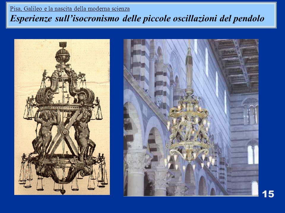 15 Pisa, Galileo e la nascita della moderna scienza Esperienze sullisocronismo delle piccole oscillazioni del pendolo